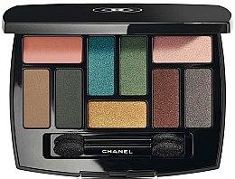 Парфюми, Парфюмерия, козметика Палитра сенки за очи - Chanel Trait de Caractere Eyeshadow Palette