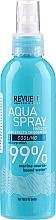 Парфюмерия и Козметика Спрей за лице и тяло с екстракт от кафяви водорасли - Revuele Face&Body Revitalizing Aqua Spray