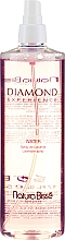 Парфюмерия и Козметика Ароматна вода - Natura Bisse Diamond Experience Water